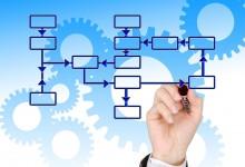 Business Intelligence: 3 maneiras para você melhorar as vendas