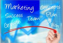 Marketing Digital como parte da construção do seu negócio