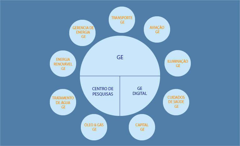 lucratividade-via-lean-six-sigma, cadeia de abastecimento, lucratividade, melhoria contínua