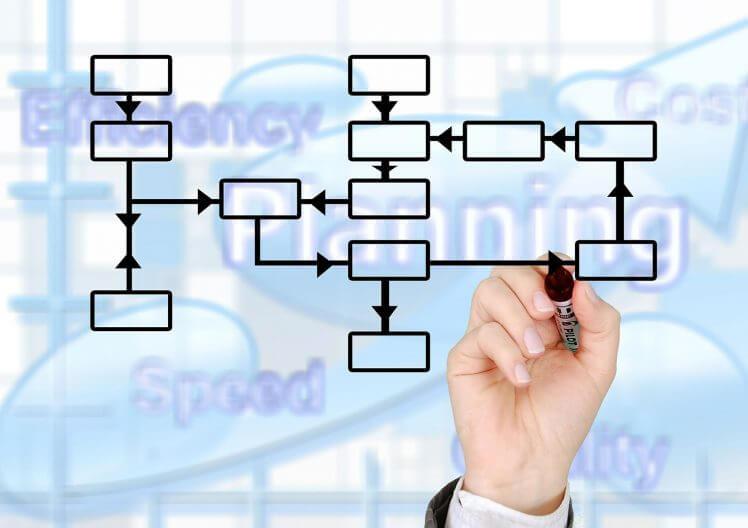 como-usar-o-supply-chain-para-identificar-novas-oportunidades-de-negocio