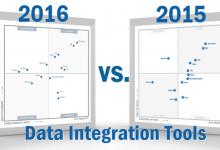 Quais ferramentas de integração de dados servem ao seu negócio?
