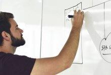 Método A3: solução ágil e simples