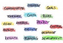 Lean Six Sigma: aspectos para obter êxito