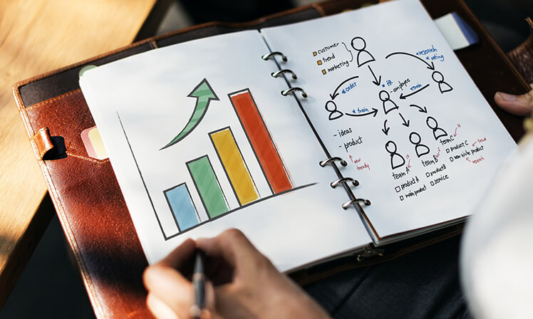 KPIs são ferramenta importante no Lean
